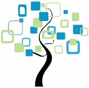 Genealogy 103